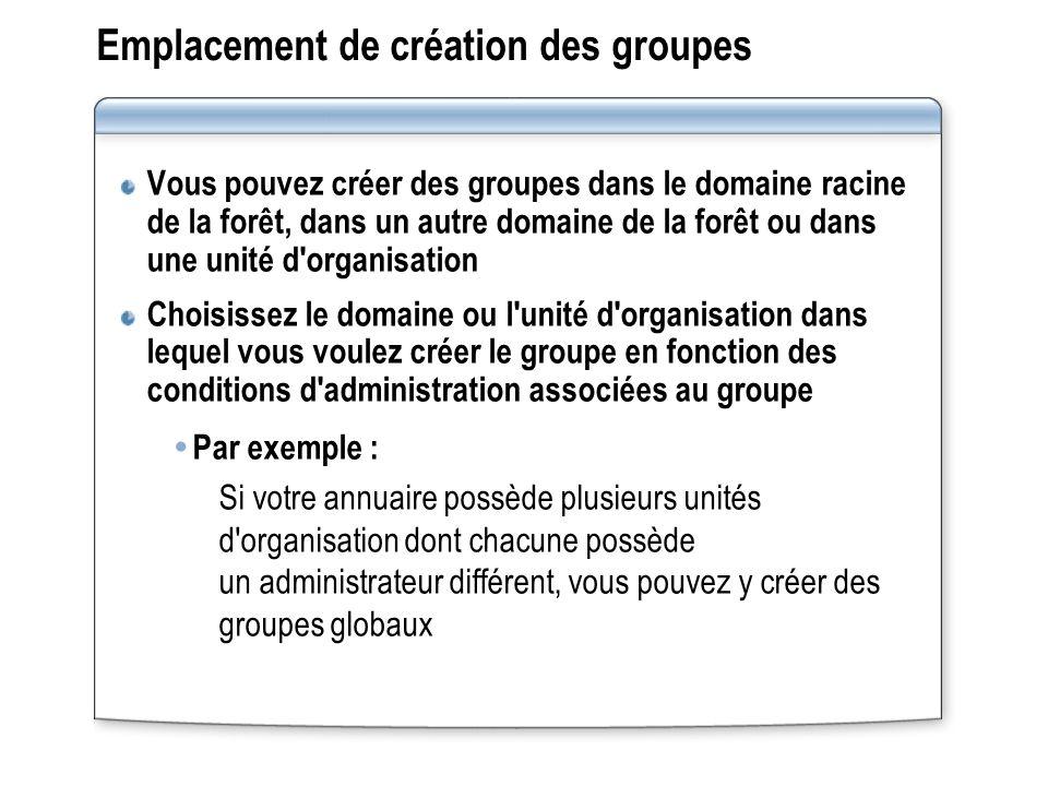 Emplacement de création des groupes