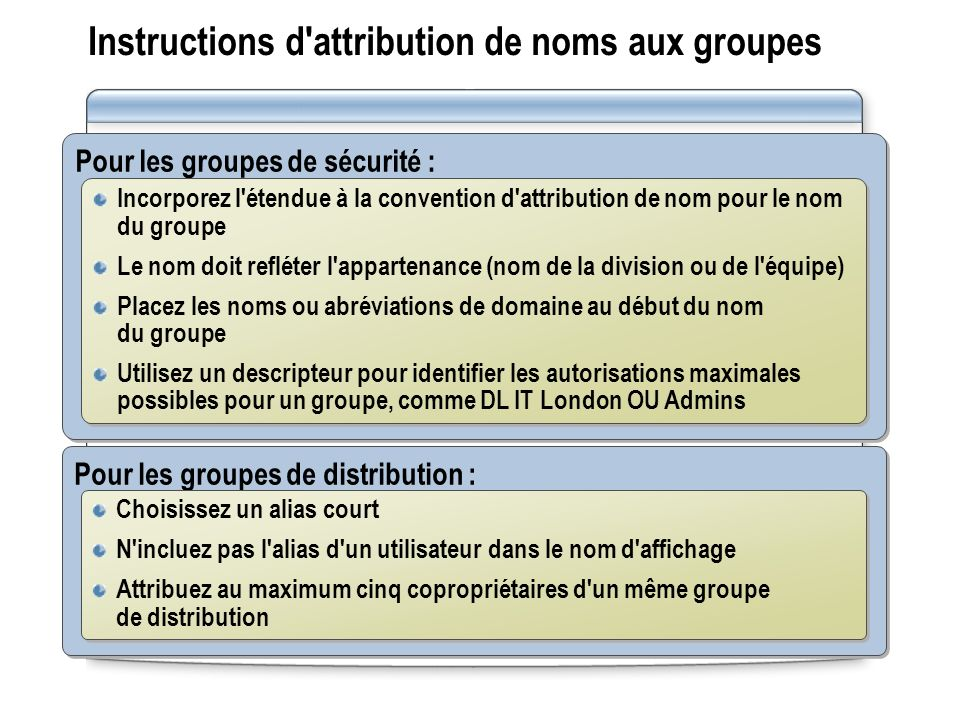 Instructions d attribution de noms aux groupes