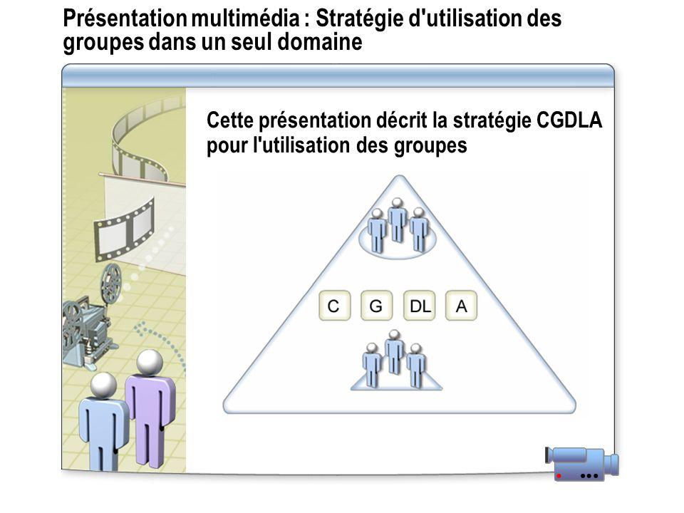 Présentation multimédia : Stratégie d utilisation des groupes dans un seul domaine