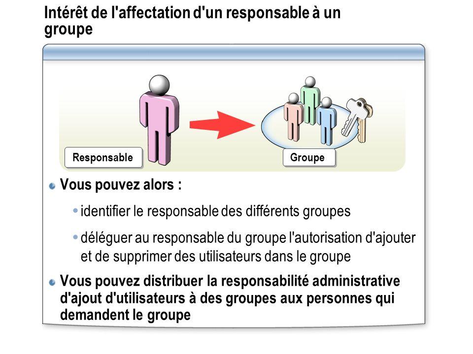 Intérêt de l affectation d un responsable à un groupe