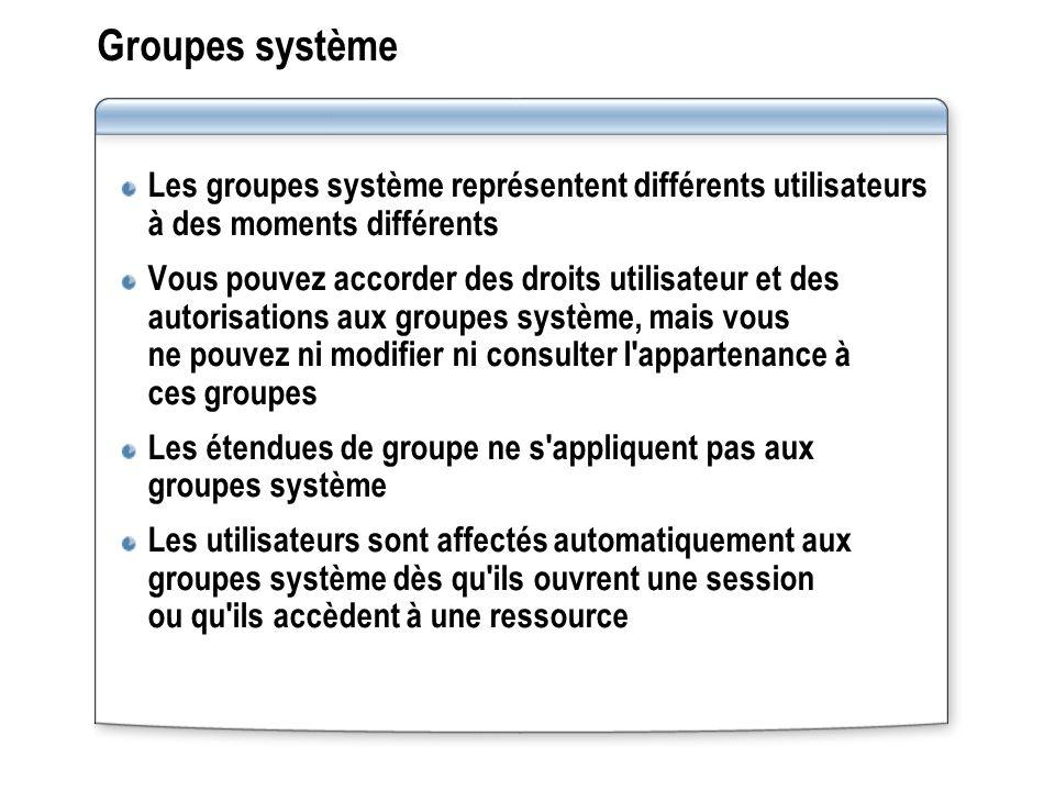 Groupes système Les groupes système représentent différents utilisateurs à des moments différents.