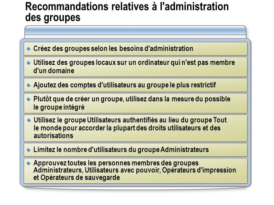 Recommandations relatives à l administration des groupes