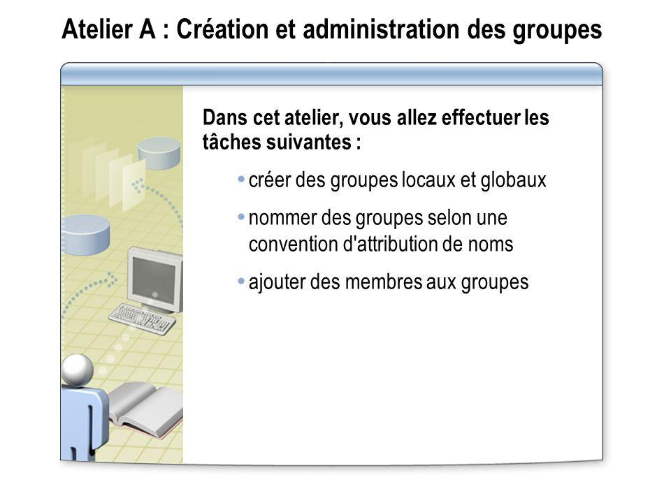 Atelier A : Création et administration des groupes
