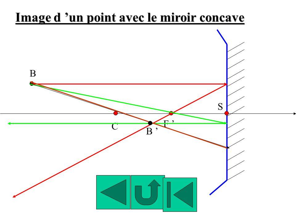 Image d 'un point avec le miroir concave