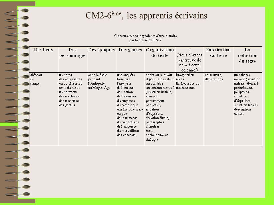 CM2-6ème, les apprentis écrivains