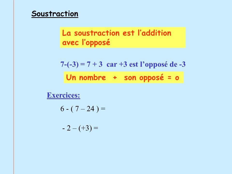 SoustractionLa soustraction est l'addition avec l'opposé. 7-(-3) = 7 + 3 car +3 est l'opposé de -3.