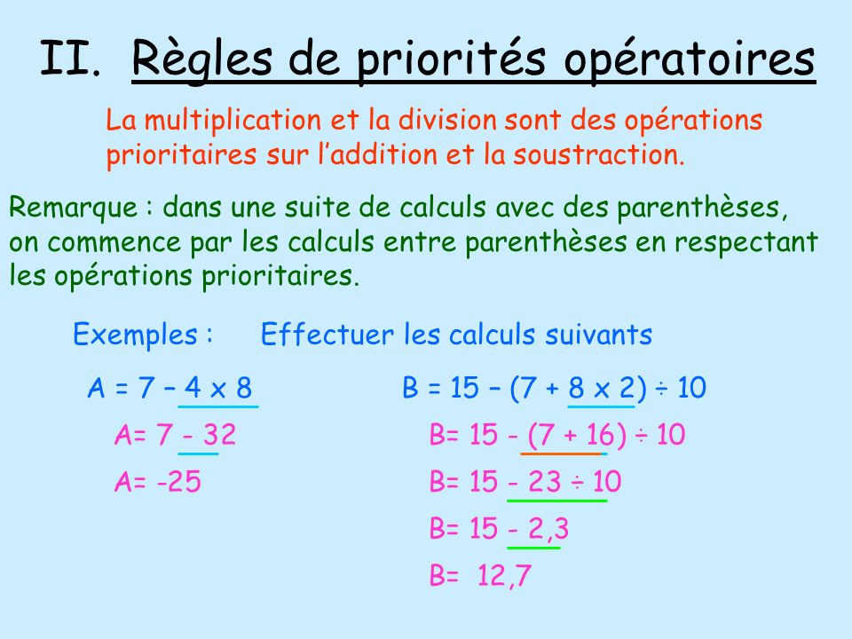 Relatifs bernard izard 4 avon re i addition for Apprendre la multiplication