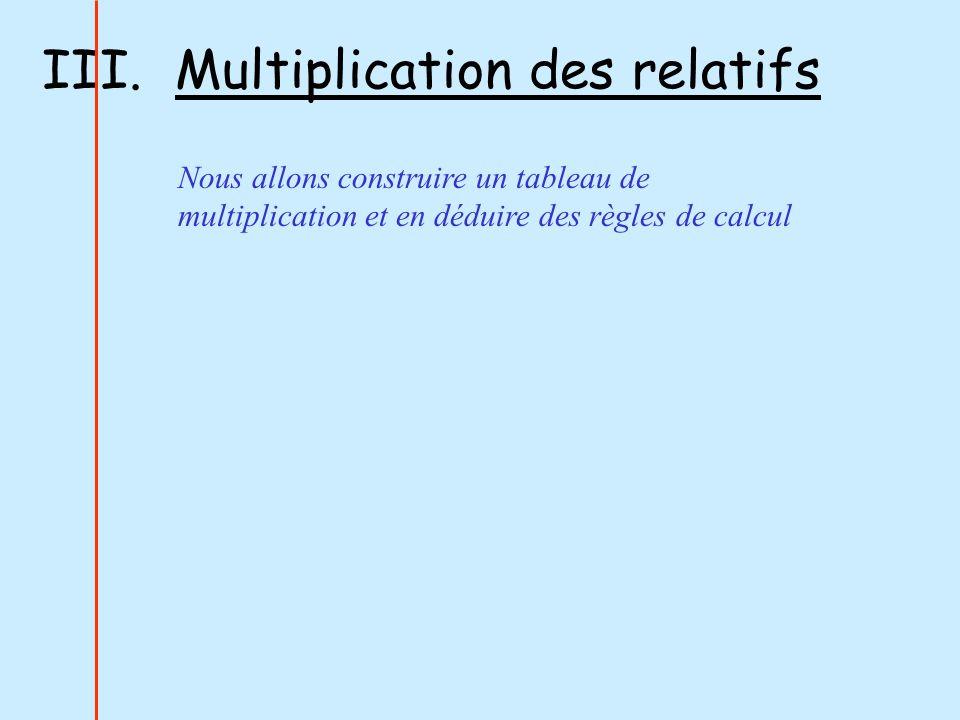 III. Multiplication des relatifs