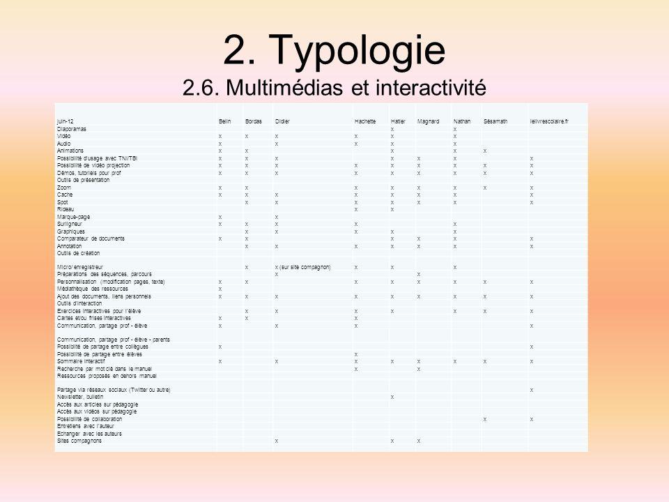 2. Typologie 2.6. Multimédias et interactivité