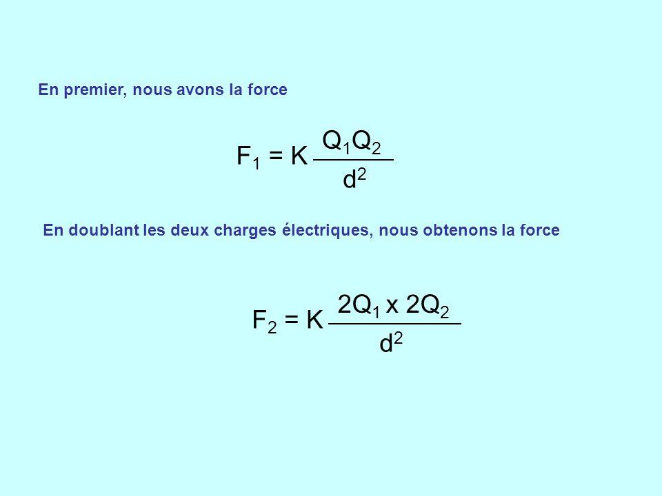 Q1Q2 F1 = K d2 2Q1 x 2Q2 F2 = K d2 En premier, nous avons la force