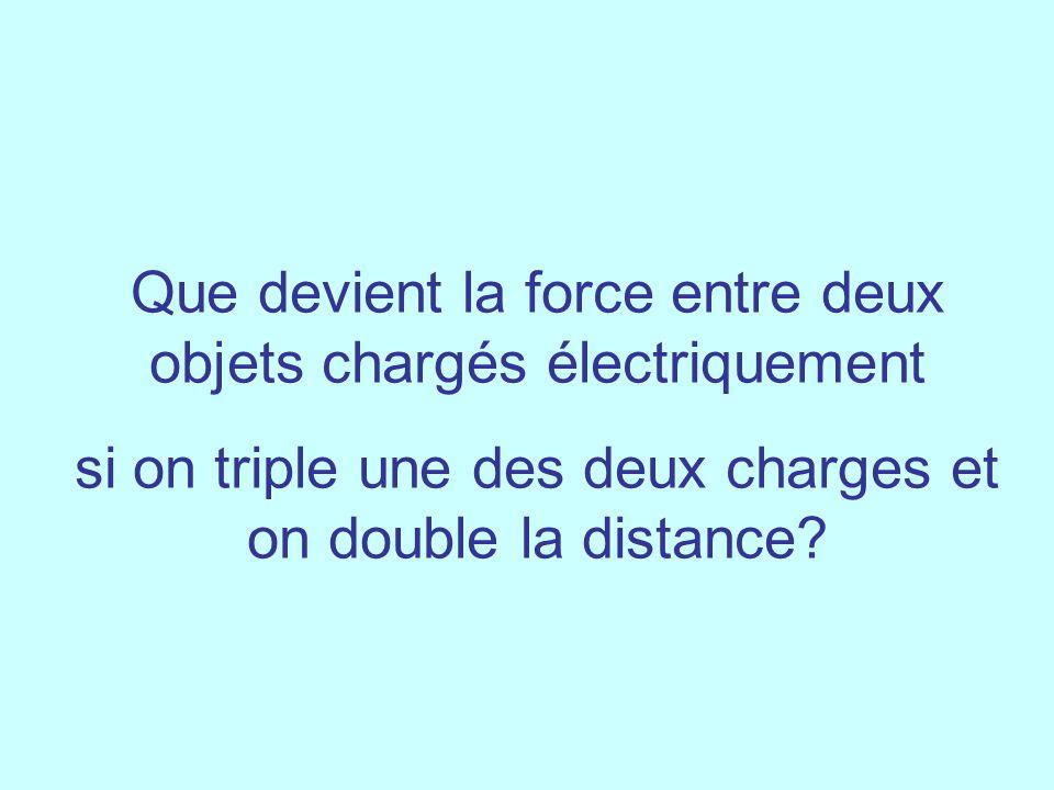 Que devient la force entre deux objets chargés électriquement