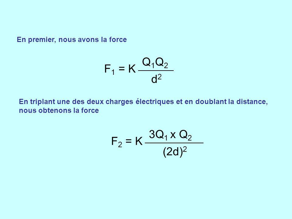 Q1Q2 F1 = K d2 3Q1 x Q2 F2 = K (2d)2 En premier, nous avons la force
