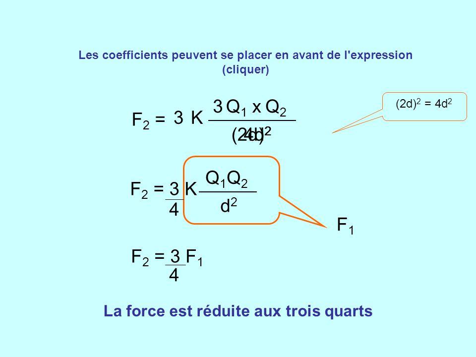 3 Q1 x Q2 F2 = 3 K 4d2 (2d)2 F2 = 3 K Q1Q2 d2 4 F1 F2 = 3 F1 4