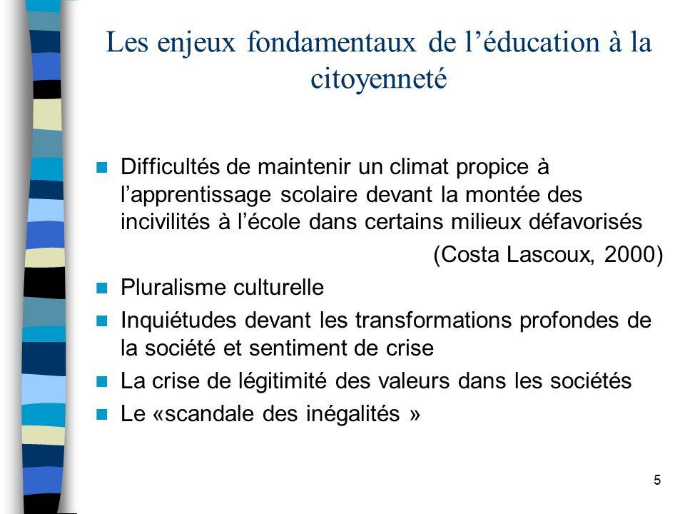 Les enjeux fondamentaux de l'éducation à la citoyenneté