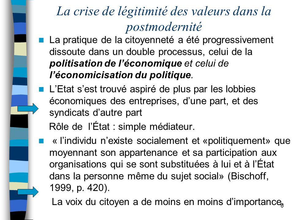 La crise de légitimité des valeurs dans la postmodernité