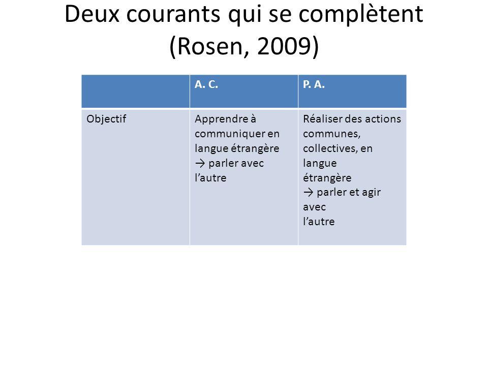 Deux courants qui se complètent (Rosen, 2009)