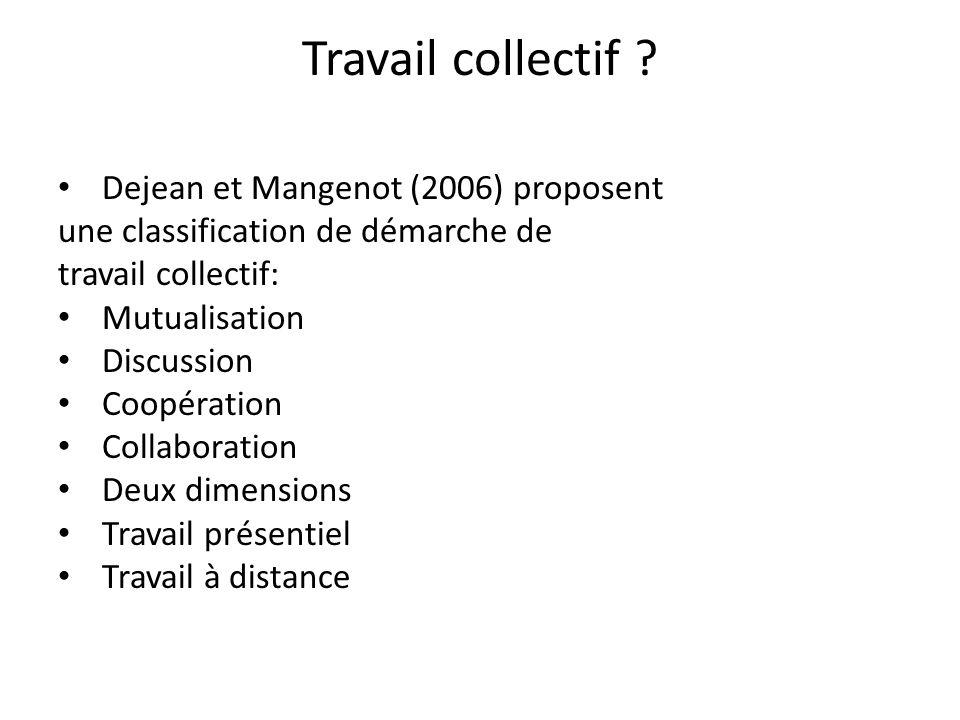 Travail collectif Dejean et Mangenot (2006) proposent