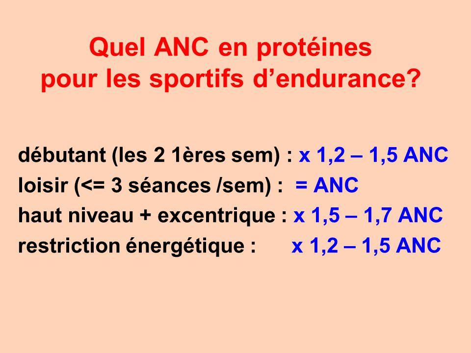 Quel ANC en protéines pour les sportifs d'endurance