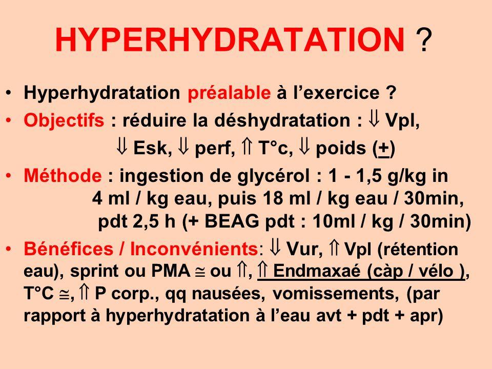 HYPERHYDRATATION Hyperhydratation préalable à l'exercice