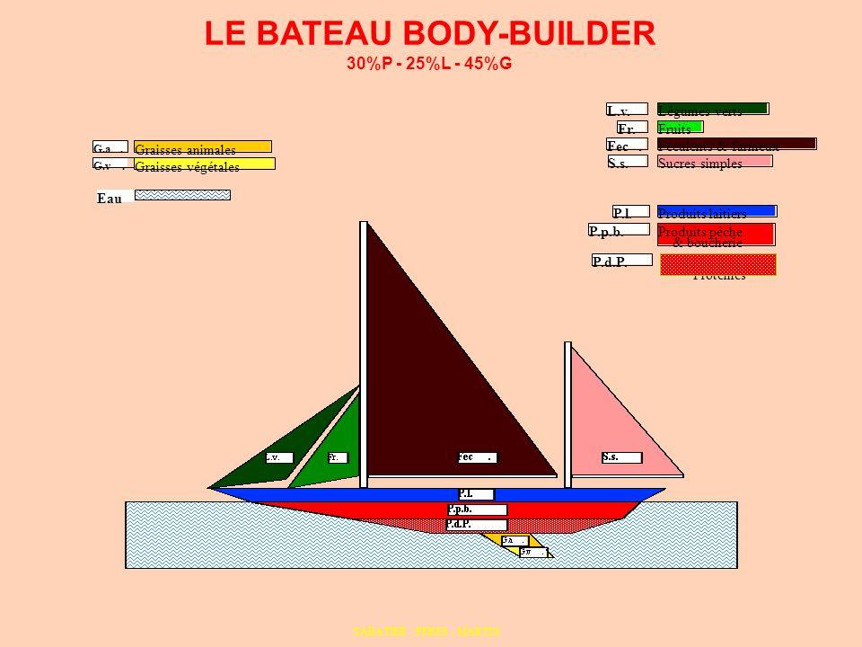 LE BATEAU BODY-BUILDER