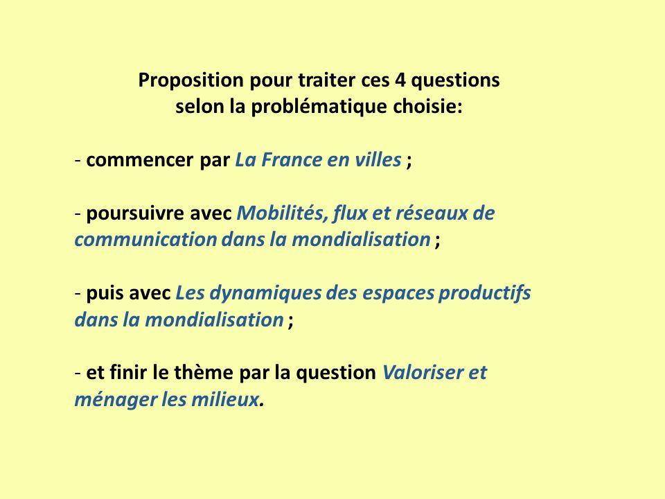 Proposition pour traiter ces 4 questions selon la problématique choisie:
