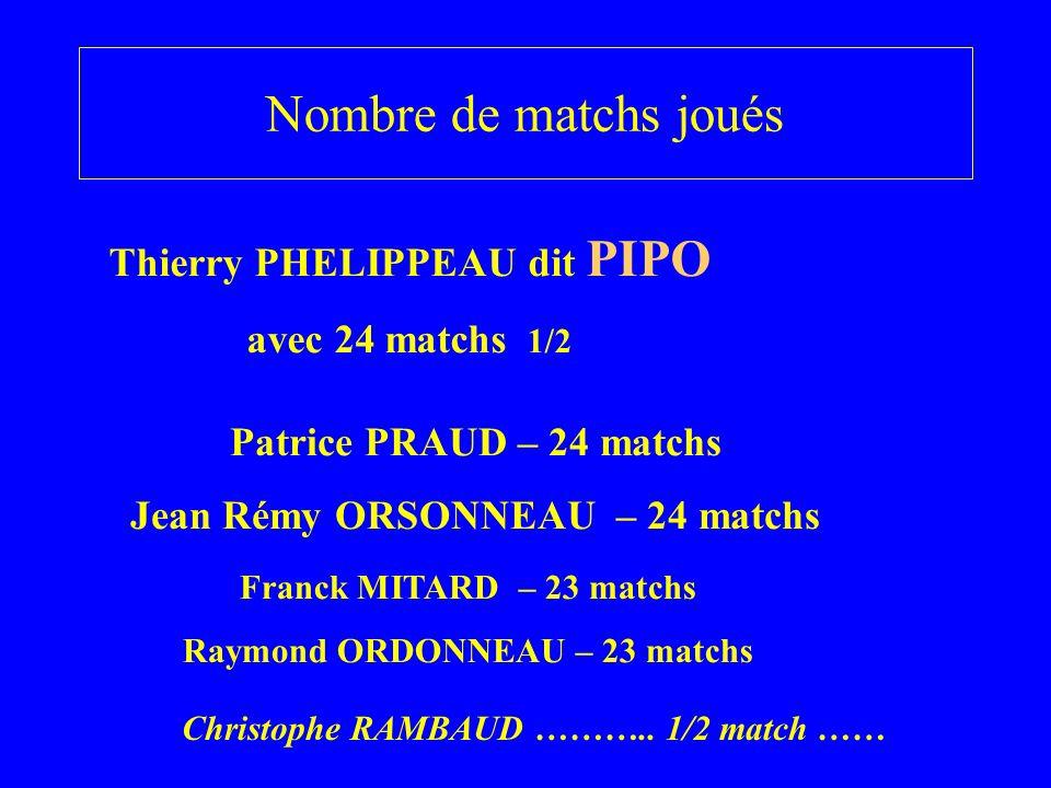 Nombre de matchs joués Thierry PHELIPPEAU dit PIPO avec 24 matchs 1/2