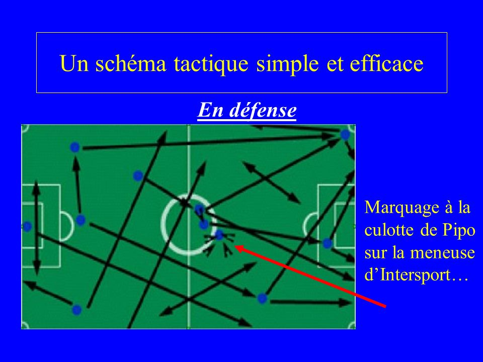 Un schéma tactique simple et efficace