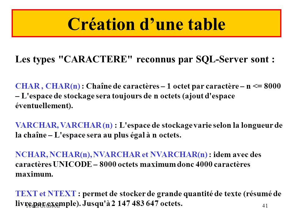 Création d'une table Les types CARACTERE reconnus par SQL-Server sont :