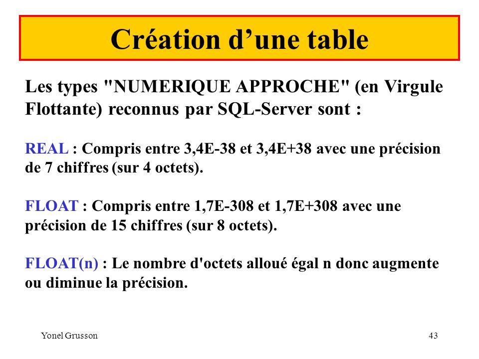Création d'une table Les types NUMERIQUE APPROCHE (en Virgule Flottante) reconnus par SQL-Server sont :