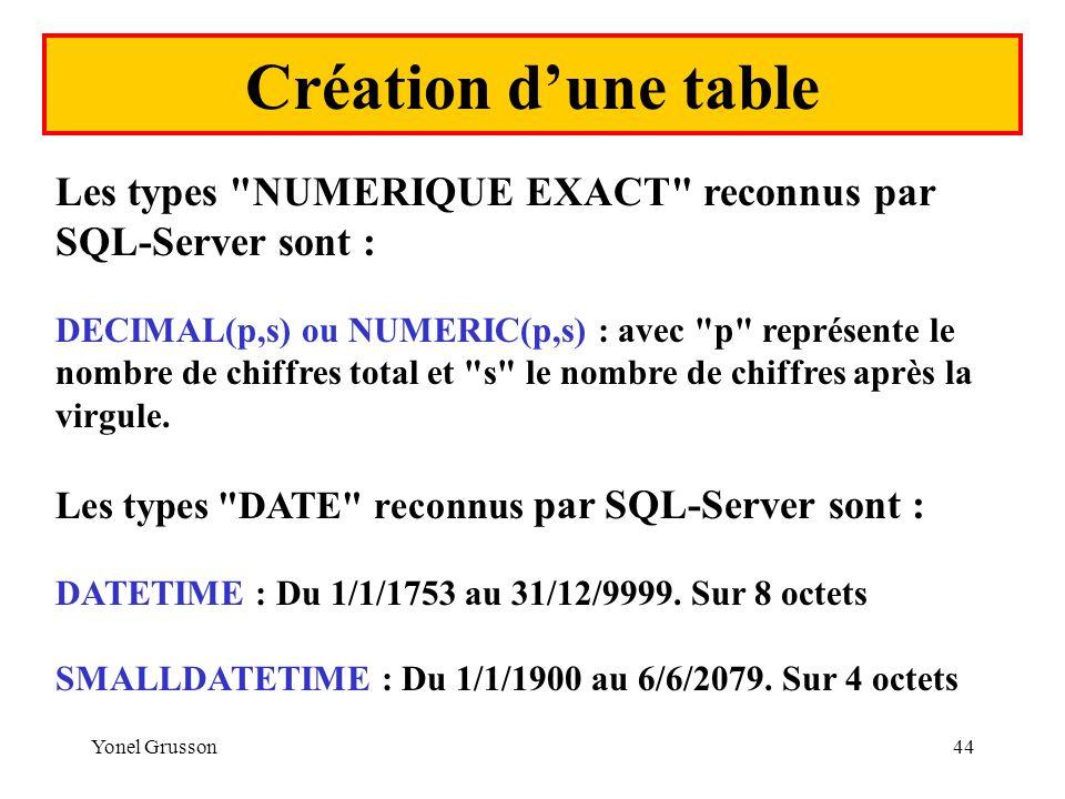 Création d'une table Les types NUMERIQUE EXACT reconnus par SQL-Server sont :