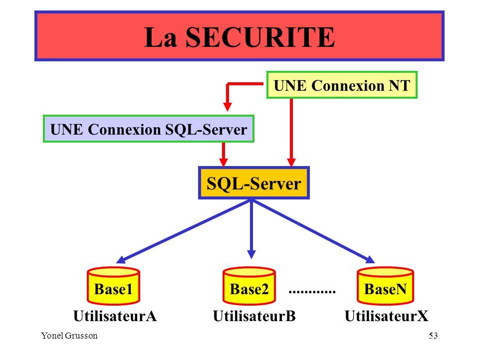 UNE Connexion SQL-Server