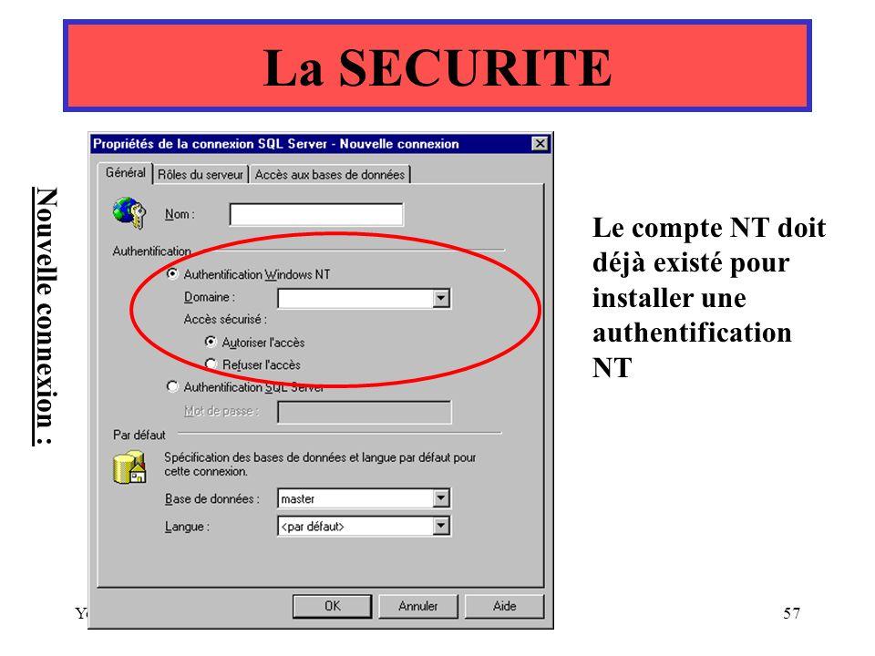La SECURITE Nouvelle connexion :