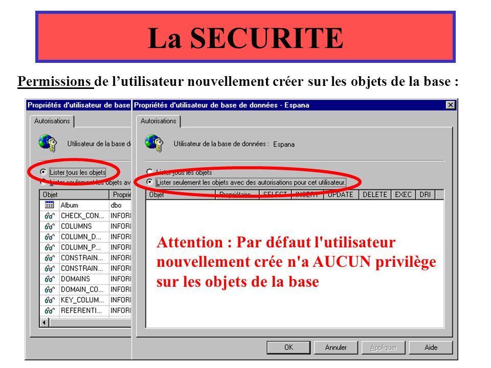 La SECURITE Permissions de l'utilisateur nouvellement créer sur les objets de la base :
