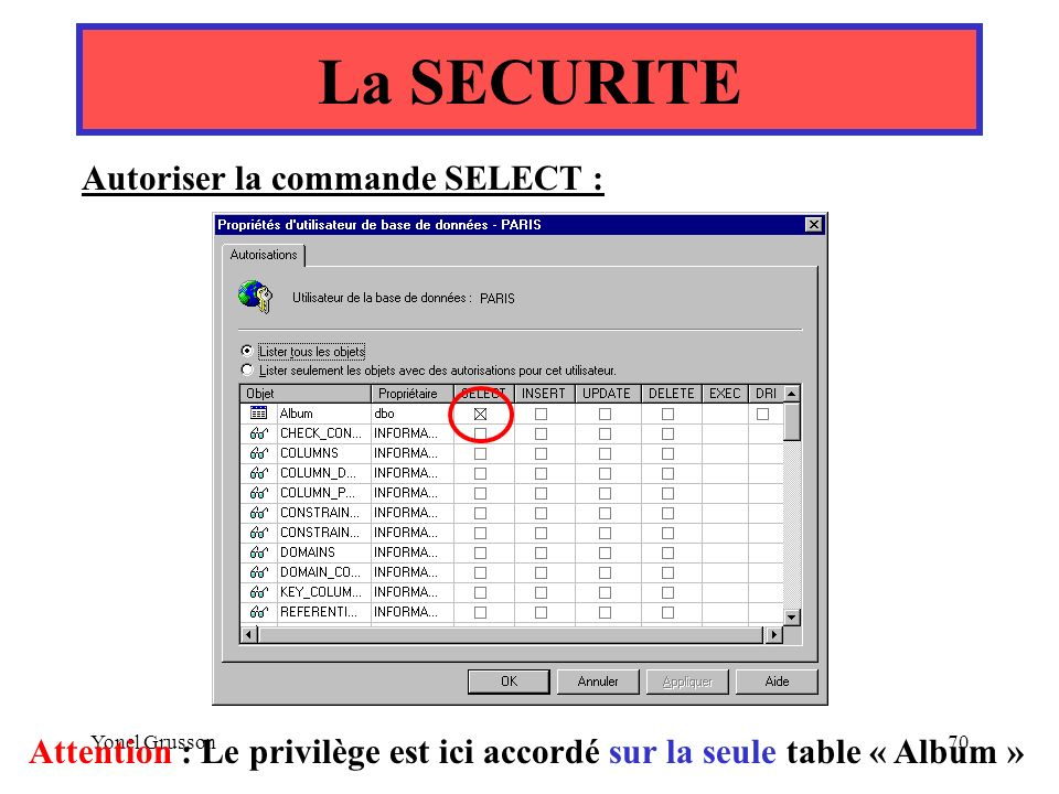 La SECURITE Autoriser la commande SELECT :