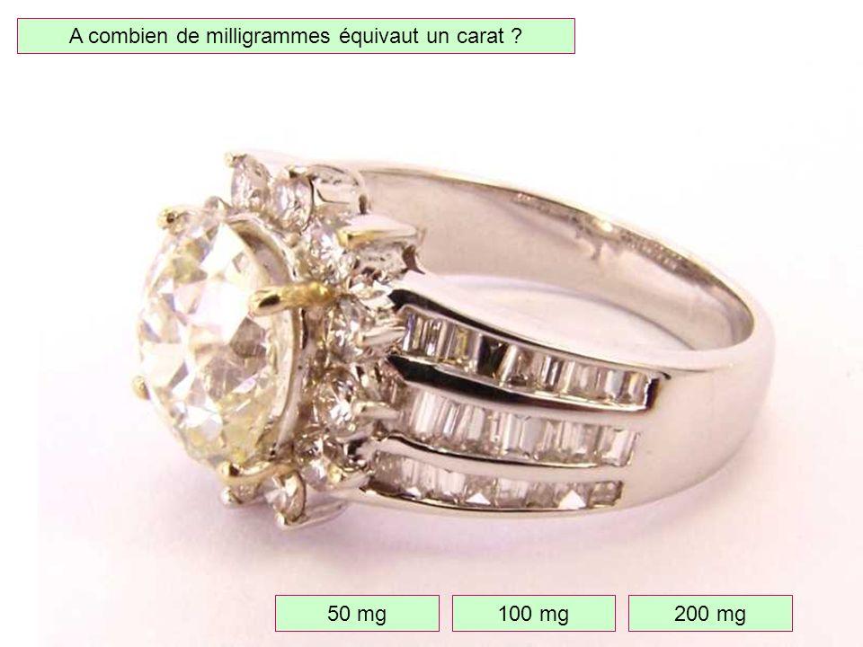 A combien de milligrammes équivaut un carat