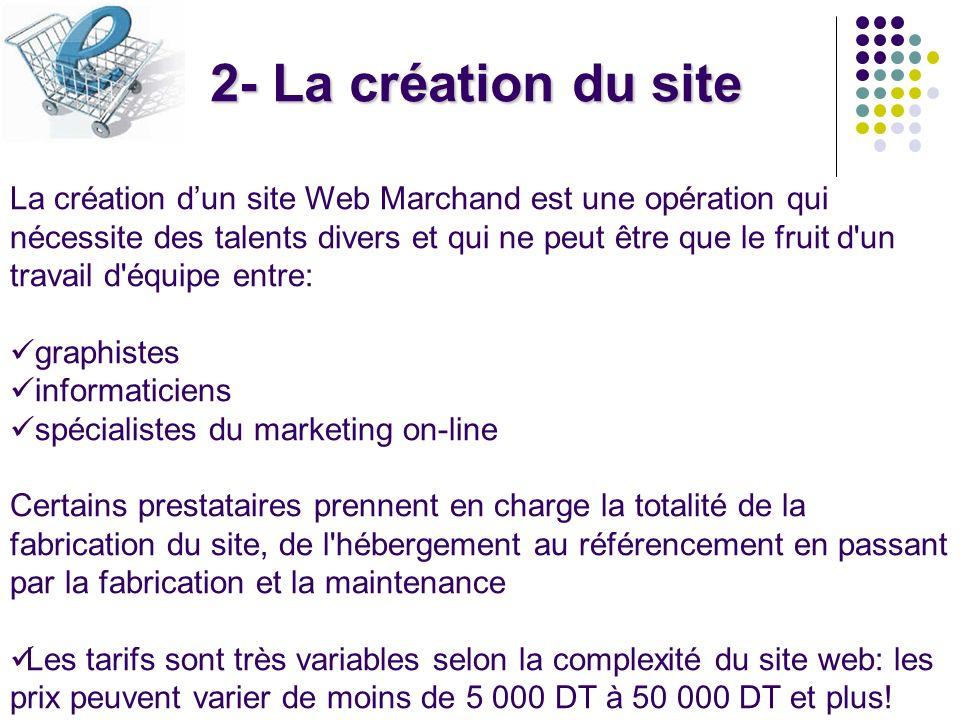 2- La création du site