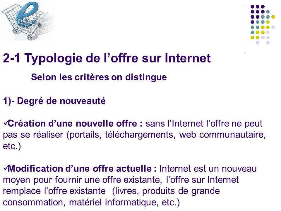 2-1 Typologie de l'offre sur Internet
