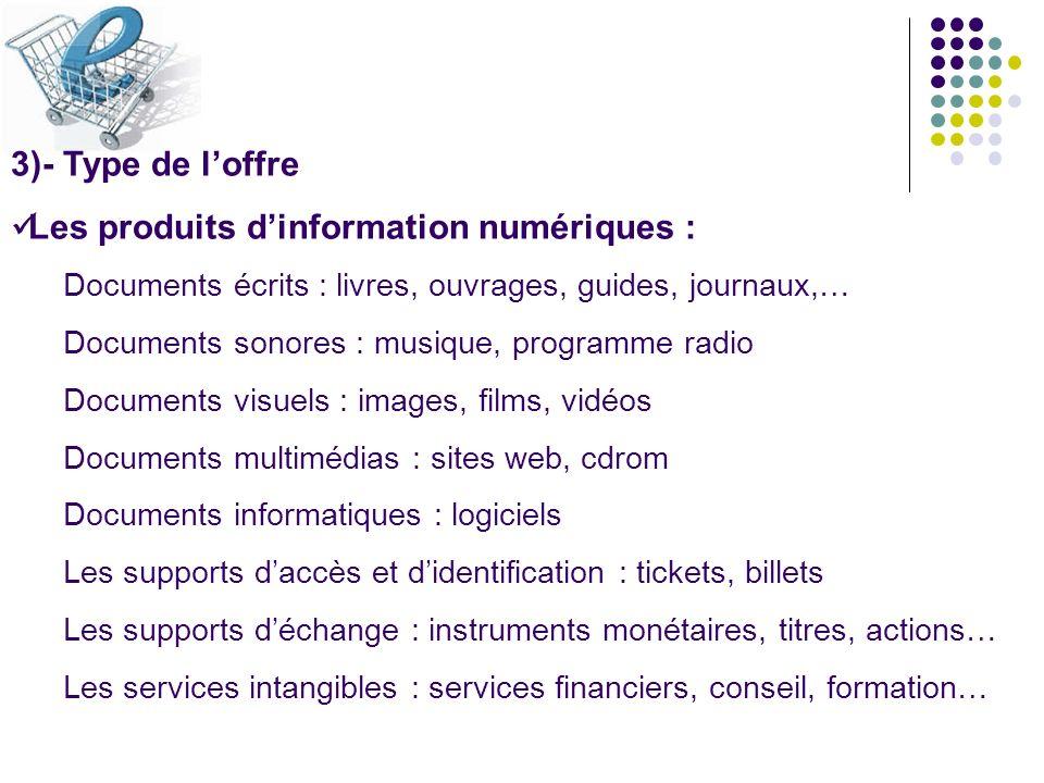 Les produits d'information numériques :