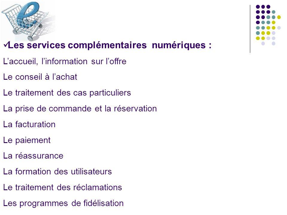 Les services complémentaires numériques :