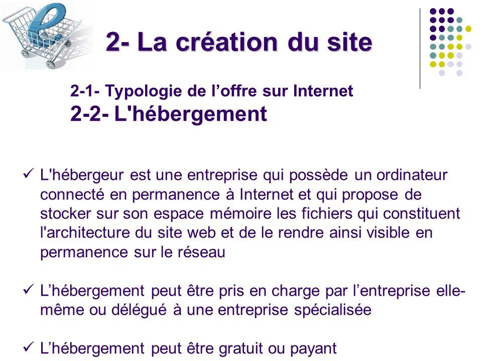 2- La création du site 2-2- L hébergement