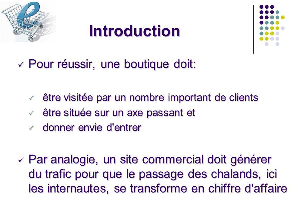 Introduction Pour réussir, une boutique doit: