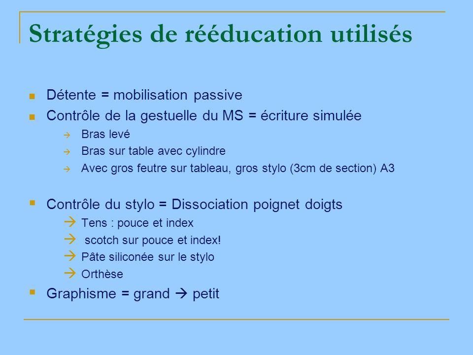 Stratégies de rééducation utilisés