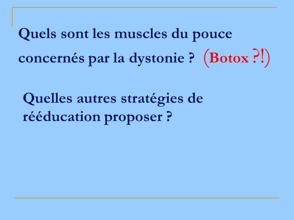 Quels sont les muscles du pouce concernés par la dystonie (Botox !)