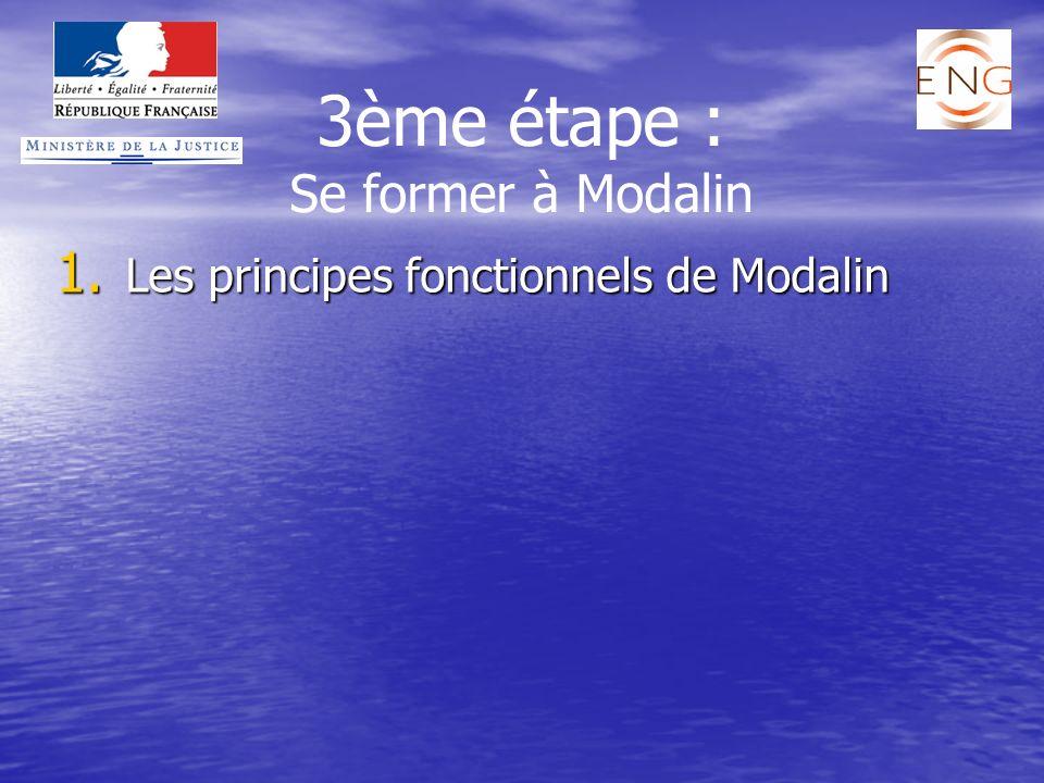 Les principes fonctionnels de Modalin