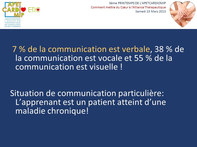 7 % de la communication est verbale, 38 % de la communication est vocale et 55 % de la communication est visuelle !
