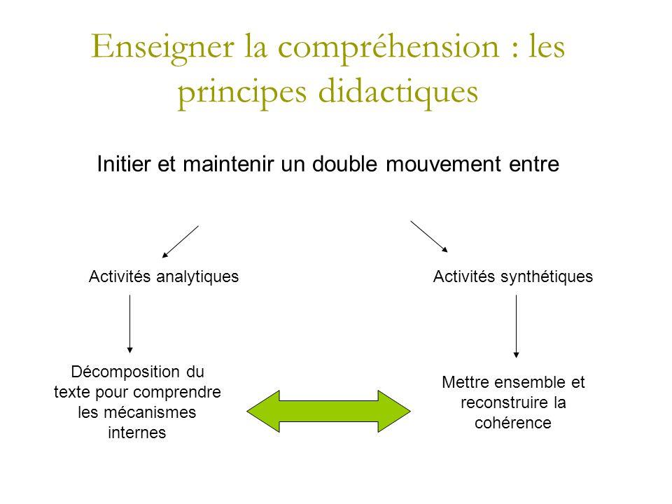 Enseigner la compréhension : les principes didactiques