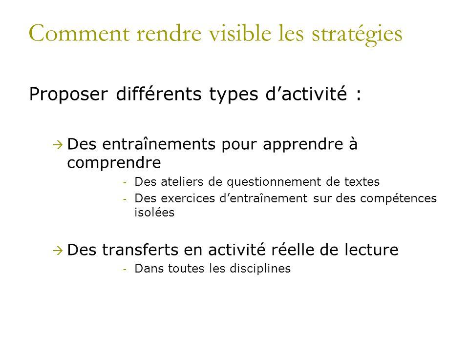 Comment rendre visible les stratégies