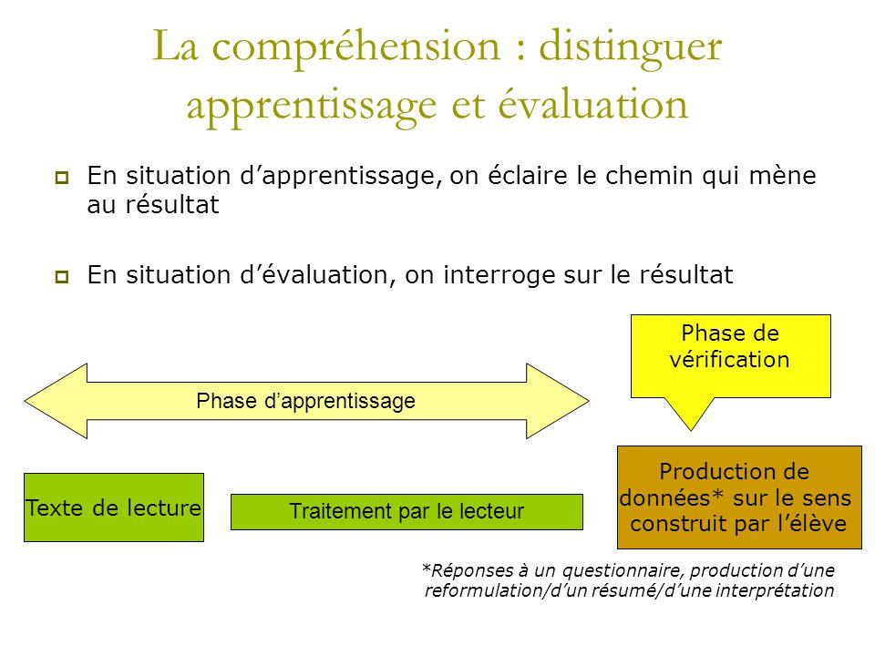 La compréhension : distinguer apprentissage et évaluation