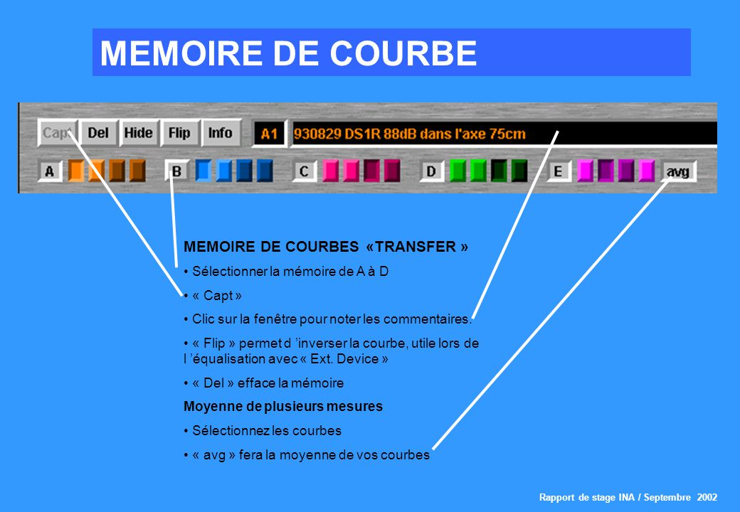 MEMOIRE DE COURBE MEMOIRE DE COURBES «TRANSFER »