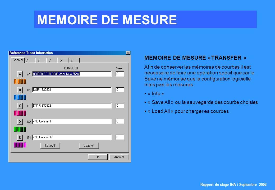 MEMOIRE DE MESURE MEMOIRE DE MESURE «TRANSFER »